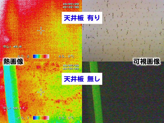 天井板の有無での差を見える化