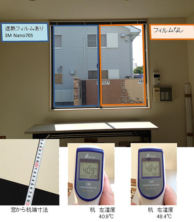 非接触温度計表示