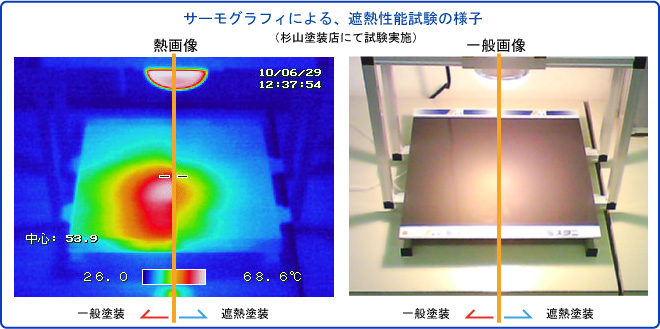 遮熱塗装機能試験13.07.20